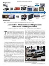 Automotive Aluminum and Magnesium: Innovation and Opportunities